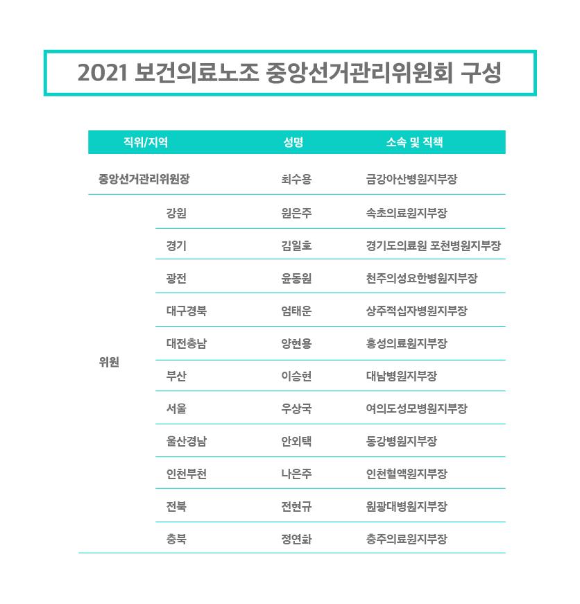 2021선관위원-01.png