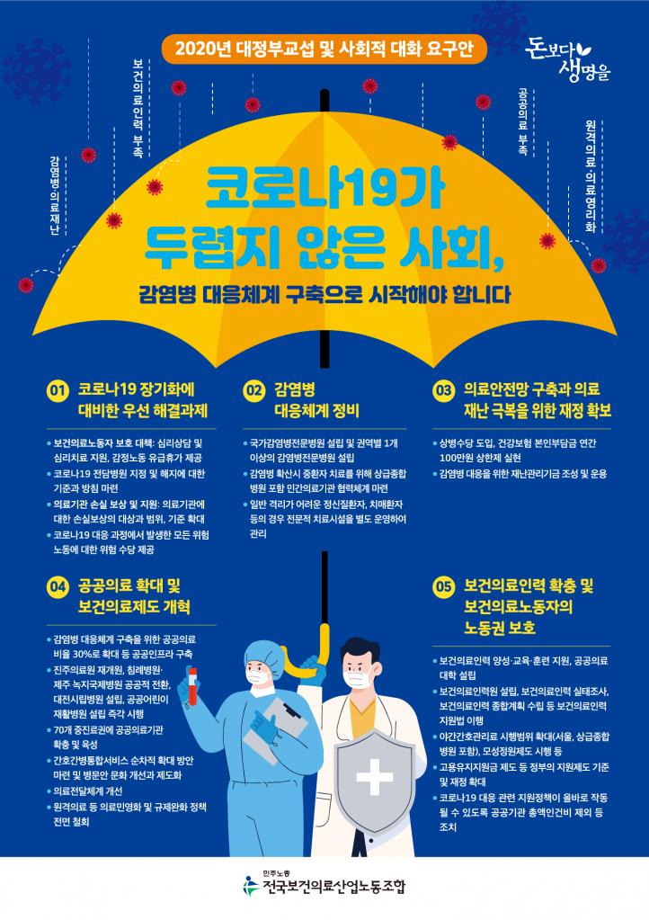 1. 보건의료노조 포스터 2020 대정부교섭 포스터 웹용 -01.png