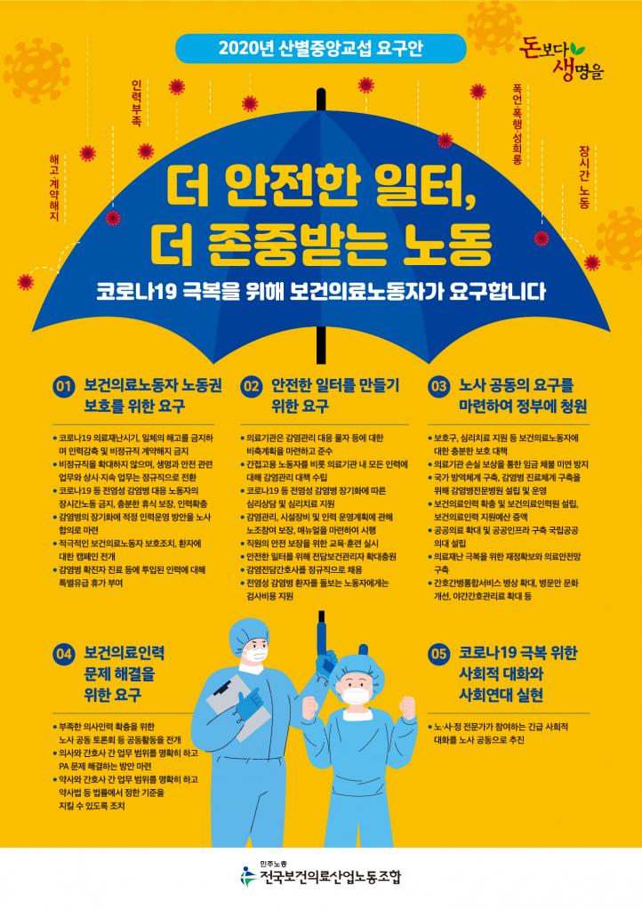 2. 보건의료노조 포스터산별중앙교섭 요구안 포스터 웹용-01.png