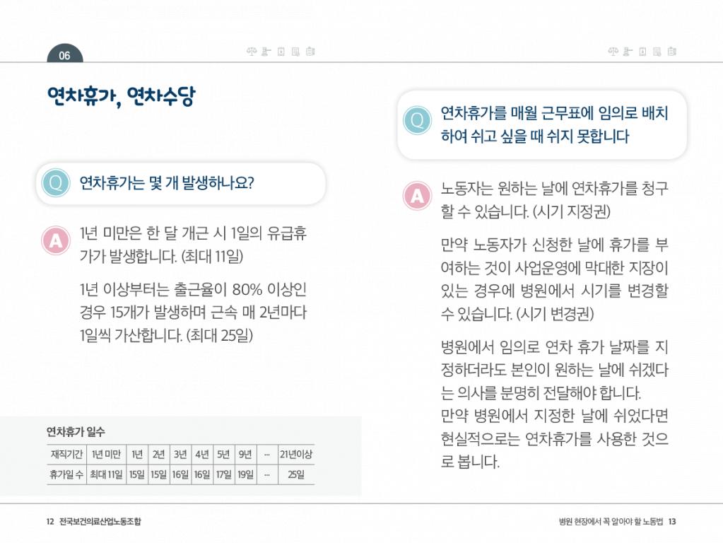 병의원에서 필요한 노동법 소책자_최종-7.png