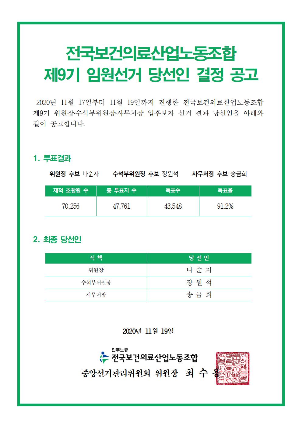 보건의료노조9기지도부선거_결과공고001.png
